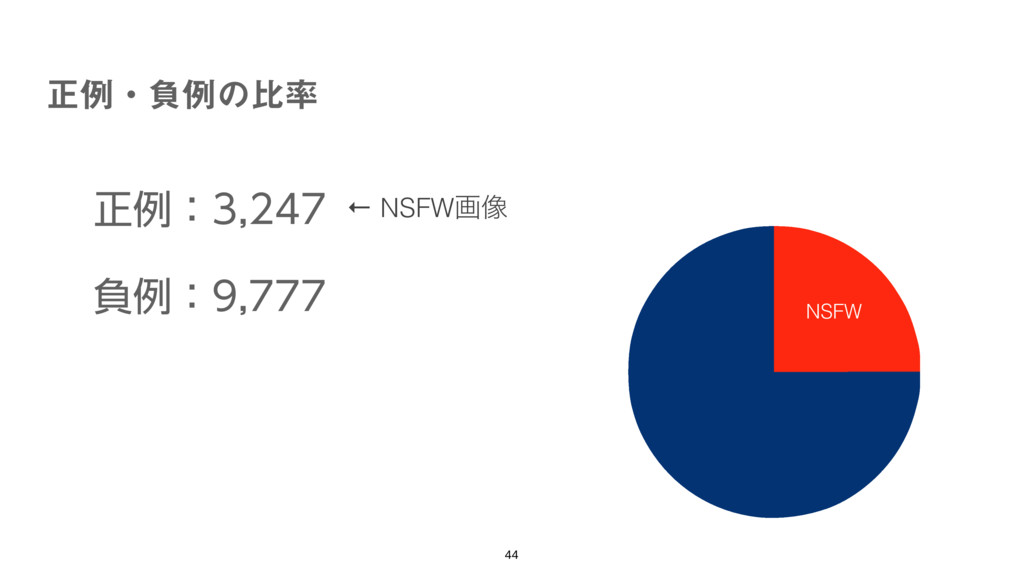 ਖ਼ྫɾෛྫͷൺ ਖ਼ྫɿ ෛྫɿ  ← NSFWը૾ NSFW