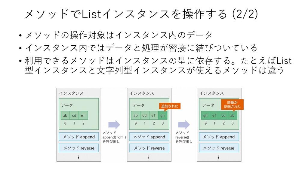 メソッドでListインスタンスを操作する (2/2) • メソッドの操作対象はインスタンス内の...
