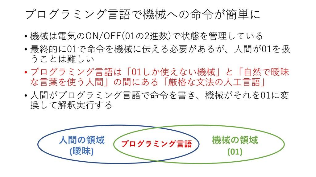 プログラミング⾔語で機械への命令が簡単に • 機械は電気のON/OFF(01の2進数)で状態を...