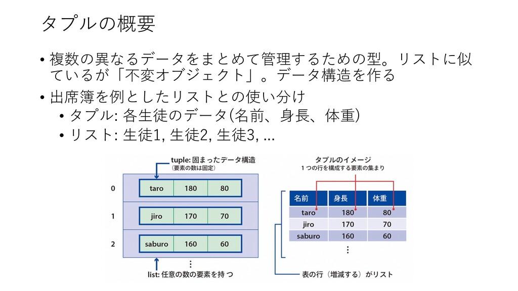 タプルの概要 • 複数の異なるデータをまとめて管理するための型。リストに似 ているが「不変オブ...