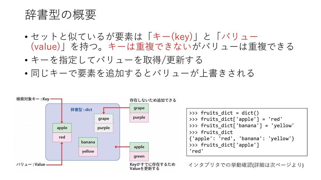 辞書型の概要 • セットと似ているが要素は「キー(key)」と「バリュー (value)」を持...