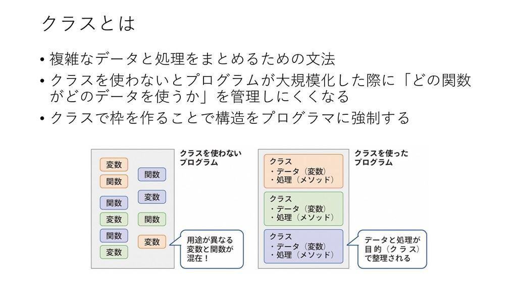 クラスとは • 複雑なデータと処理をまとめるための⽂法 • クラスを使わないとプログラムが⼤規...