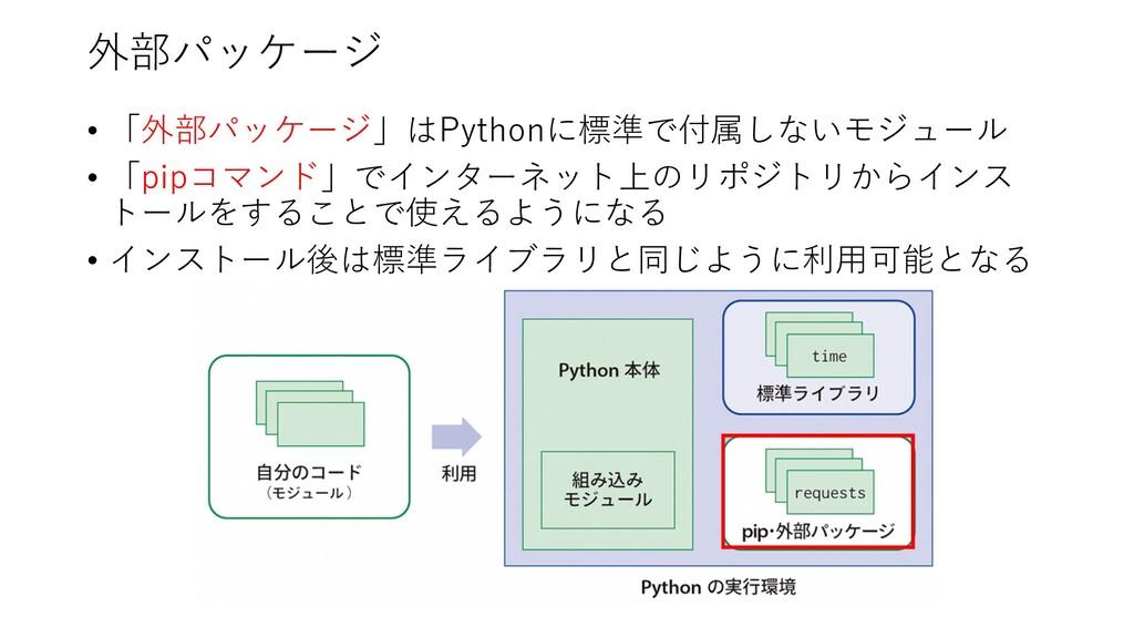外部パッケージ • 「外部パッケージ」はPythonに標準で付属しないモジュール • 「pip...