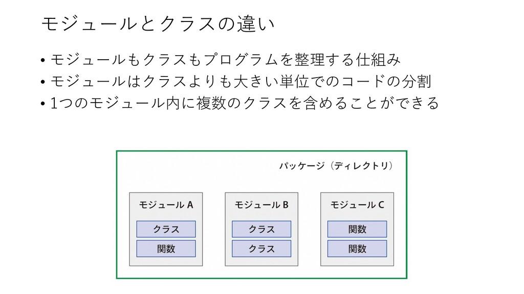 モジュールとクラスの違い • モジュールもクラスもプログラムを整理する仕組み • モジュールは...