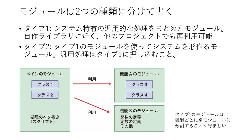 モジュールは2つの種類に分けて書く • タイプ1: システム特有の汎⽤的な処理をまとめたモジュ...