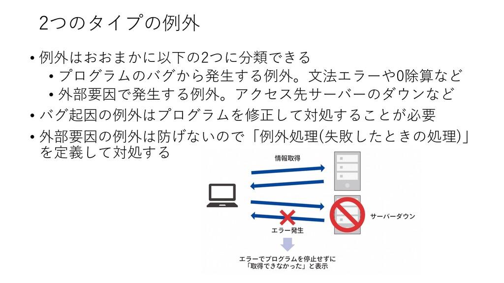 2つのタイプの例外 • 例外はおおまかに以下の2つに分類できる • プログラムのバグから発⽣す...