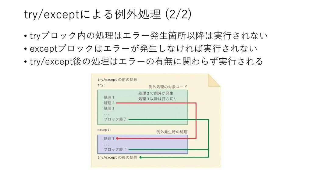 • tryブロック内の処理はエラー発⽣箇所以降は実⾏されない • exceptブロックはエラー...