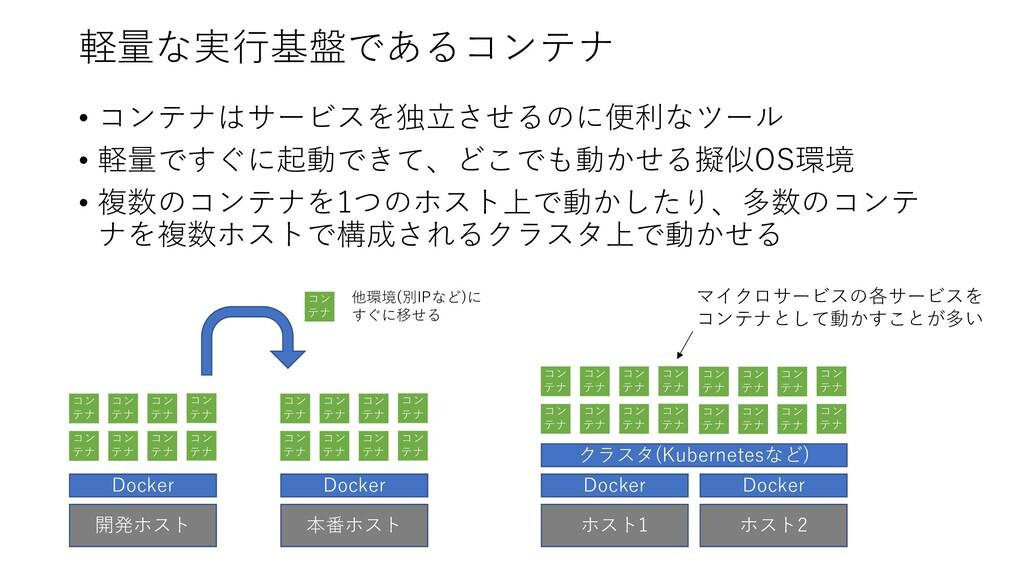 軽量な実⾏基盤であるコンテナ • コンテナはサービスを独⽴させるのに便利なツール • 軽量です...