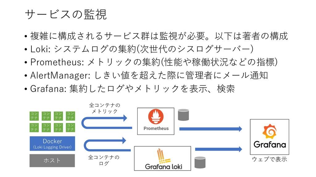 サービスの監視 • 複雑に構成されるサービス群は監視が必要。以下は著者の構成 • Loki: ...