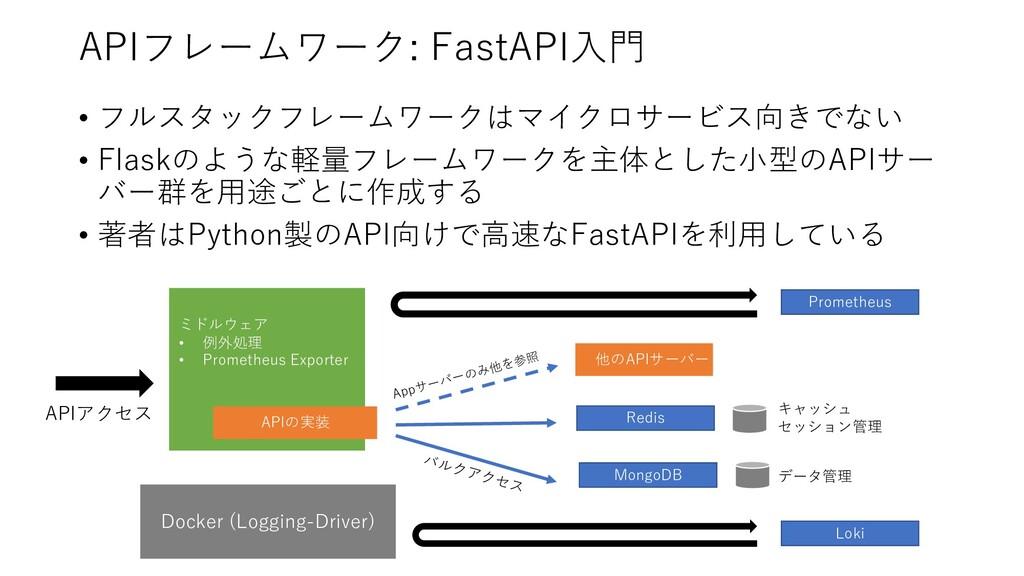 APIフレームワーク: FastAPI⼊⾨ • フルスタックフレームワークはマイクロサービス向...