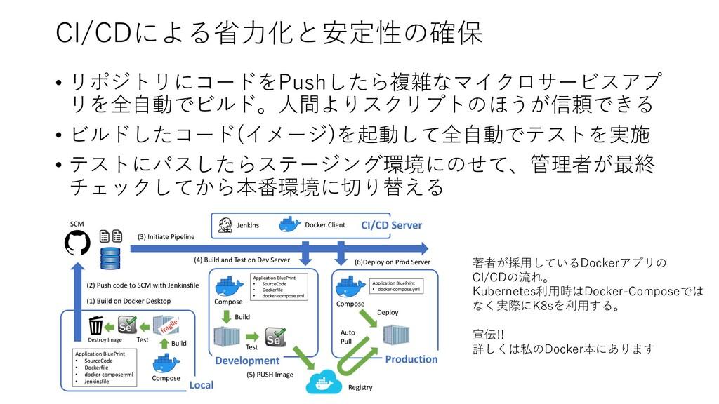 CI/CDによる省⼒化と安定性の確保 • リポジトリにコードをPushしたら複雑なマイクロサー...