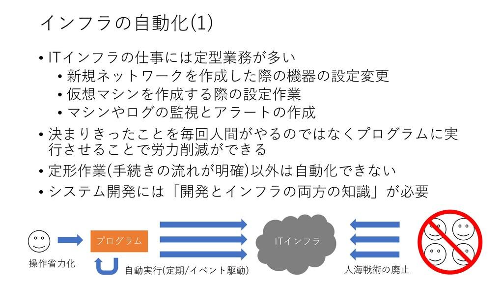 インフラの⾃動化(1) • ITインフラの仕事には定型業務が多い • 新規ネットワークを作成し...