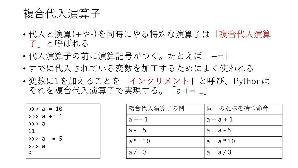 複合代⼊演算⼦ • 代⼊と演算(+や-)を同時にやる特殊な演算⼦は「複合代⼊演算 ⼦」と呼ばれ...