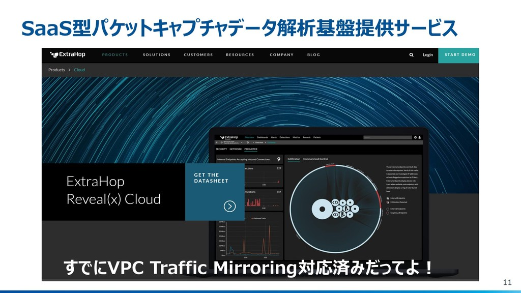11 SaaS型パケットキャプチャデータ解析基盤提供サービス すでにVPC Traffic M...