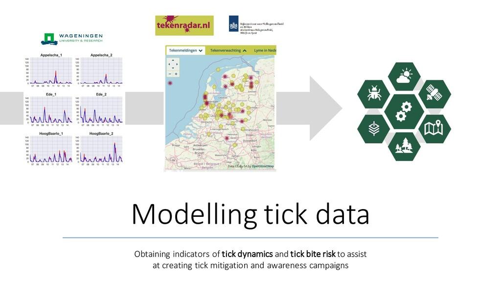 Modelling tick data Obtaining indicators of tic...