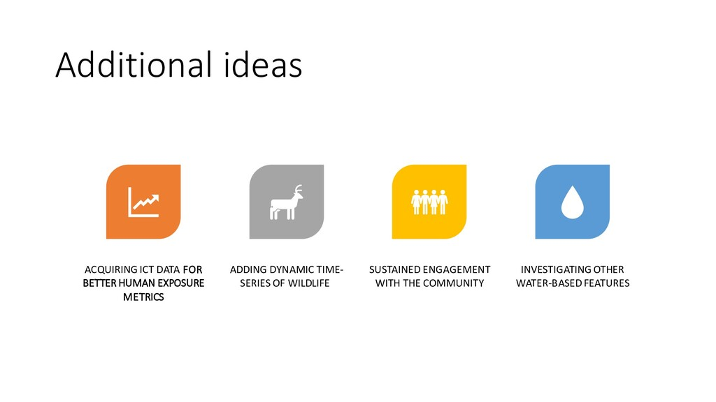 Additional ideas ACQUIRING ICT DATA FOR BETTER ...