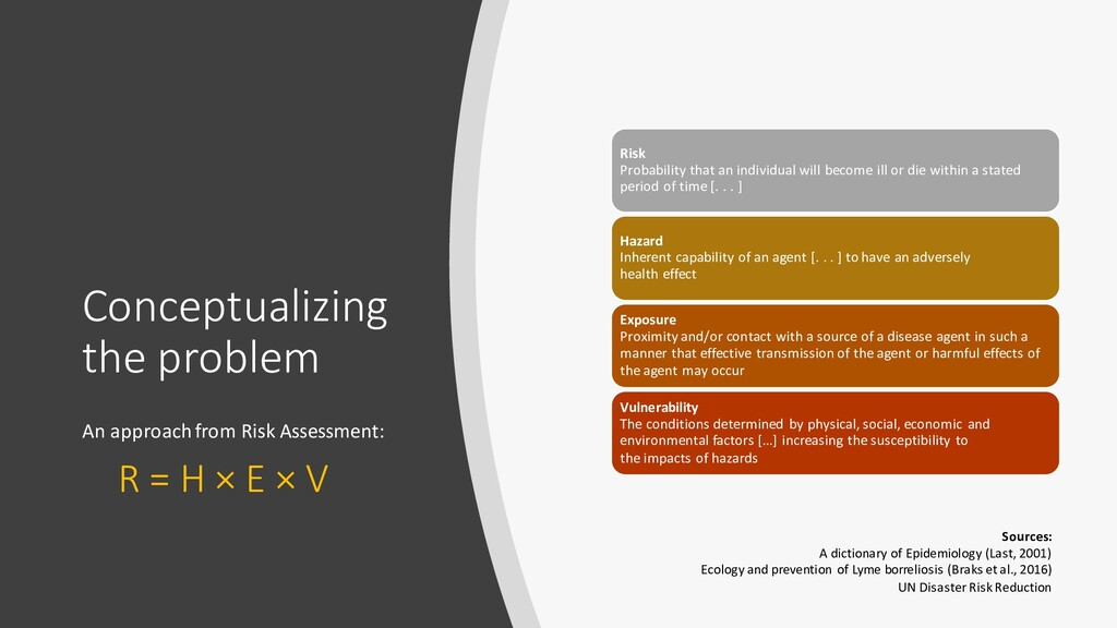 Conceptualizing the problem Risk Probability th...