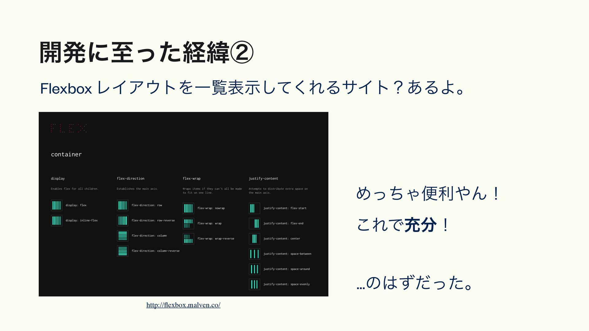։ൃʹࢸͬͨܦҢᶃ • ͕ࣗͲΕͨ͠ Flexbox ͷϓϩύςΟ໊ΛGoogleݕࡧͰௐ...