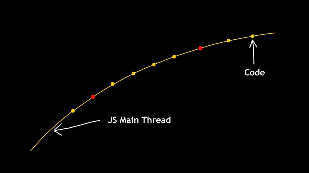 Code JS Main Thread