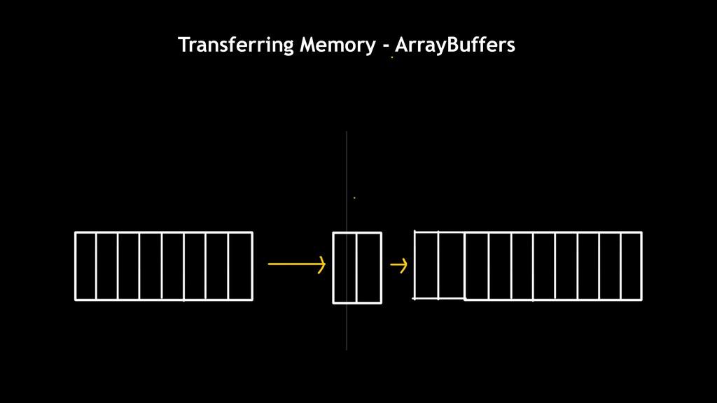 Transferring Memory - ArrayBuffers