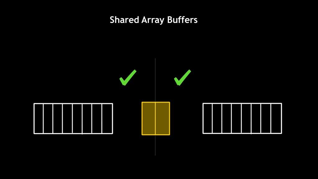 Shared Array Buffers