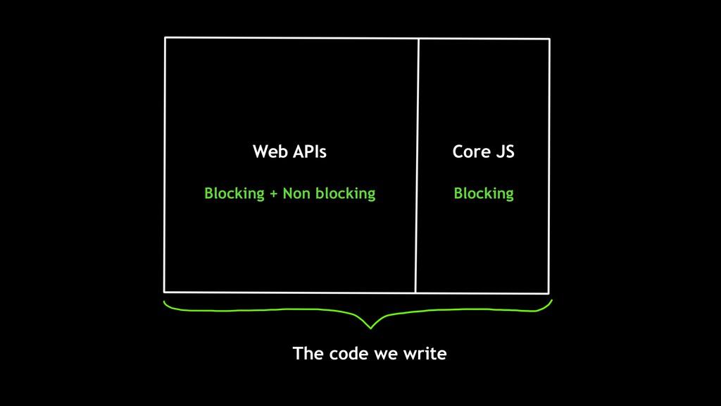 The code we write Web APIs Core JS Blocking + N...