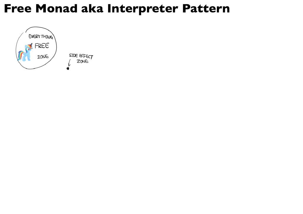 Free Monad aka Interpreter Pattern