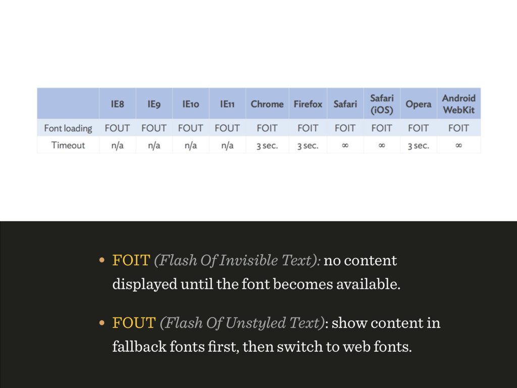 • FOUT (Flash Of Unstyled Text): show content i...