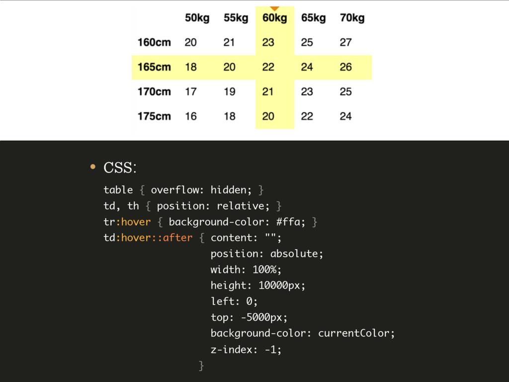 • CSS: table { overflow: hidden; } td, th { p...