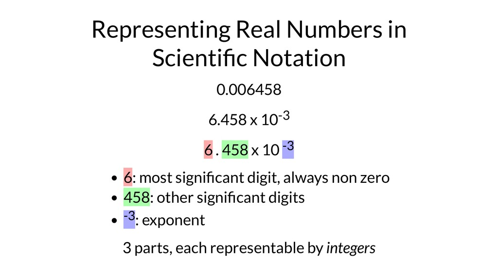 Representing Real Numbers in Scienti c Notation...