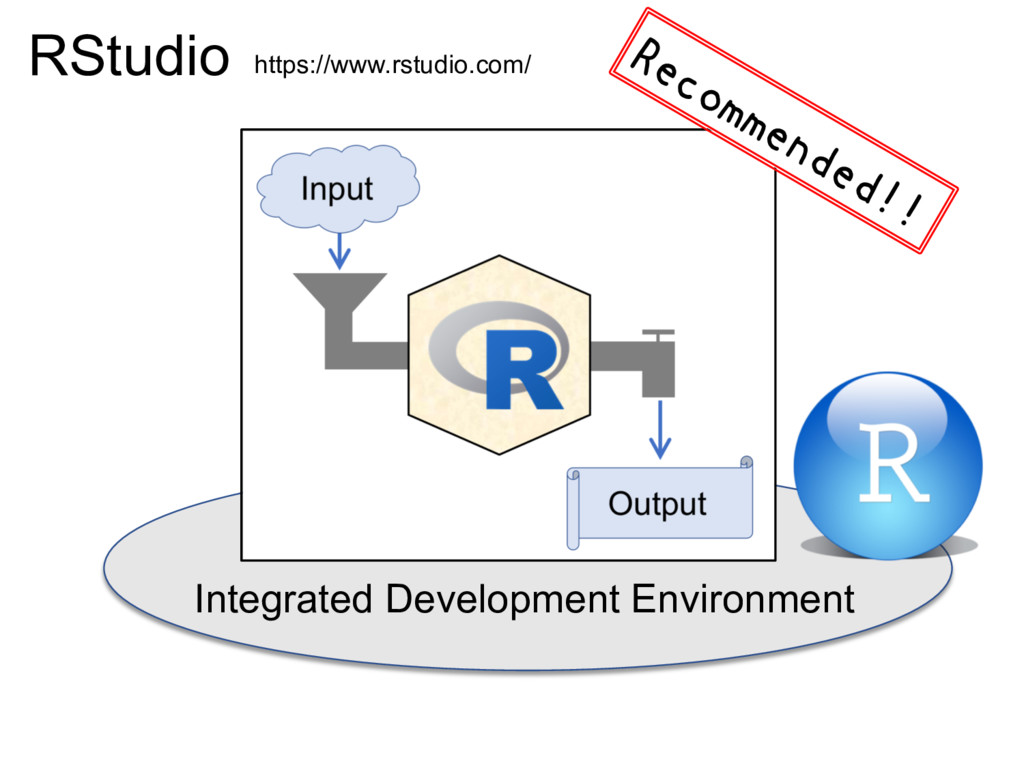 Integrated Development Environment RStudio http...