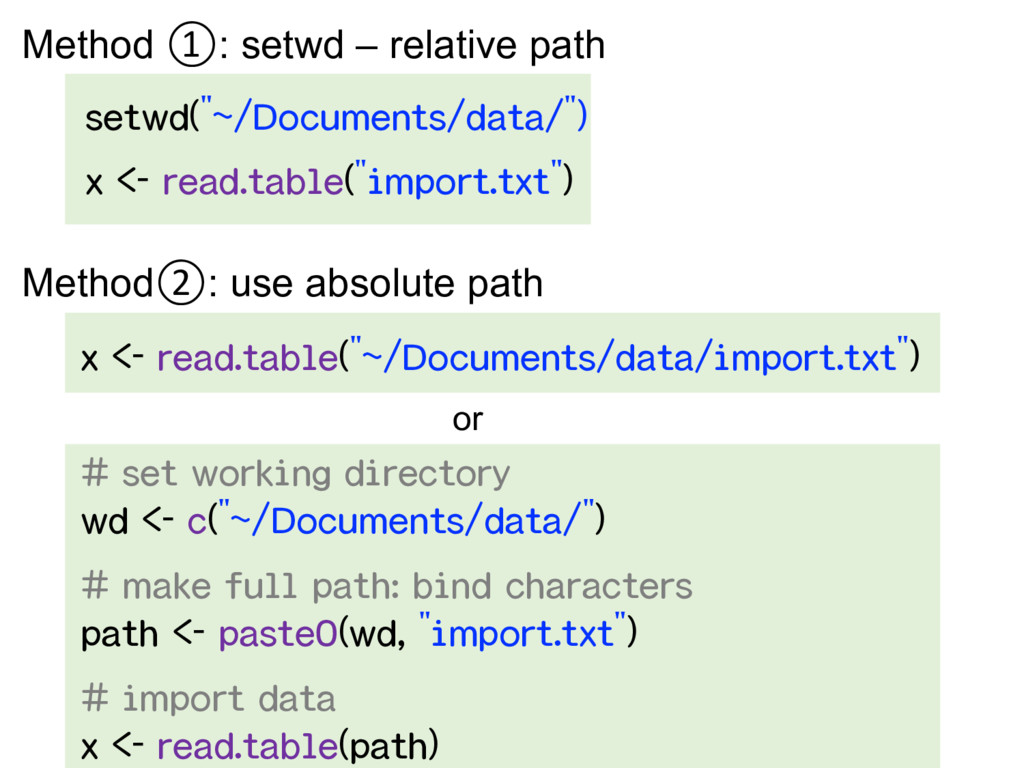 # # Method②: use absolute path Method ①: setwd ...