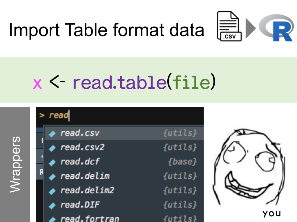 Import Table format data ...
