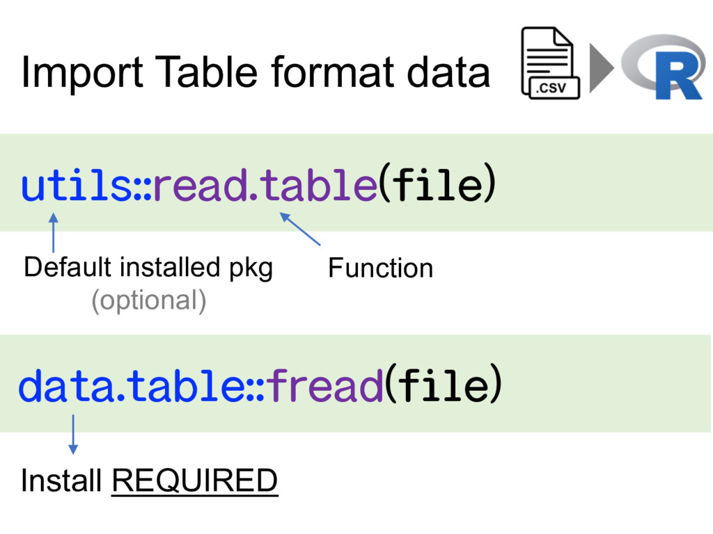 Import Table format dat...