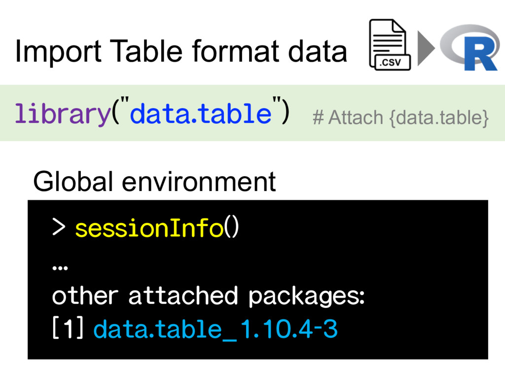 Import Table format data Global environment # A...