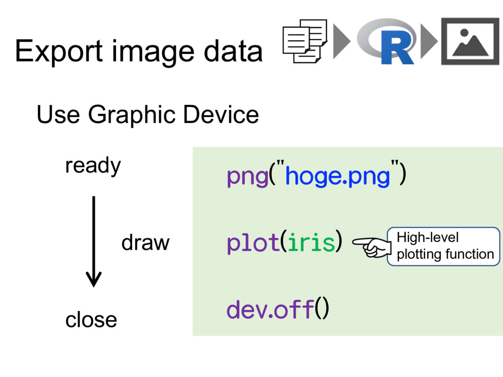 Export image data Use Graphic Device ready clos...