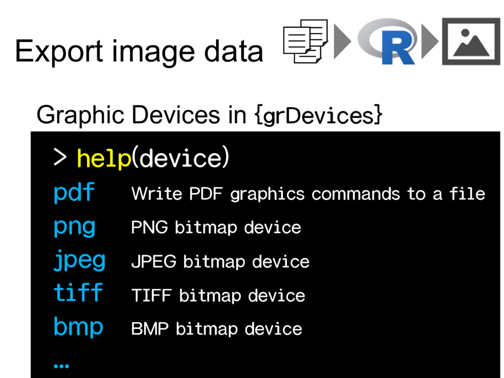Export image data Graphic Devices in
