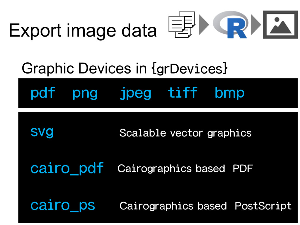 Export image data Graphic Devices in  ...