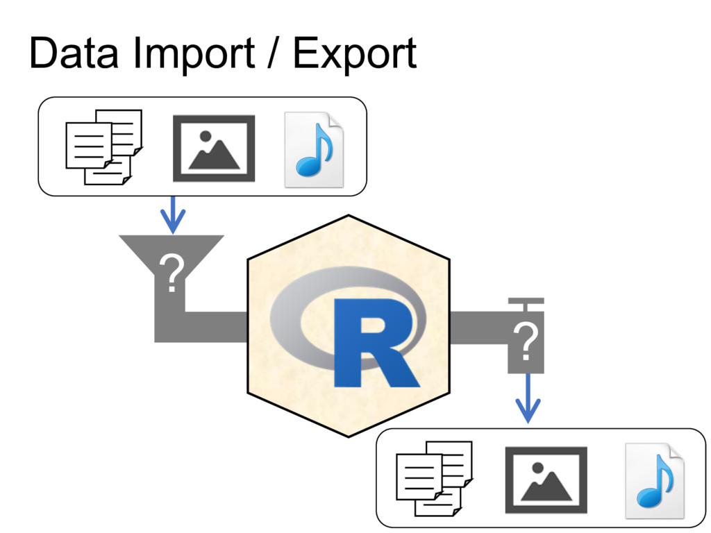 Data Import / Export ? ?