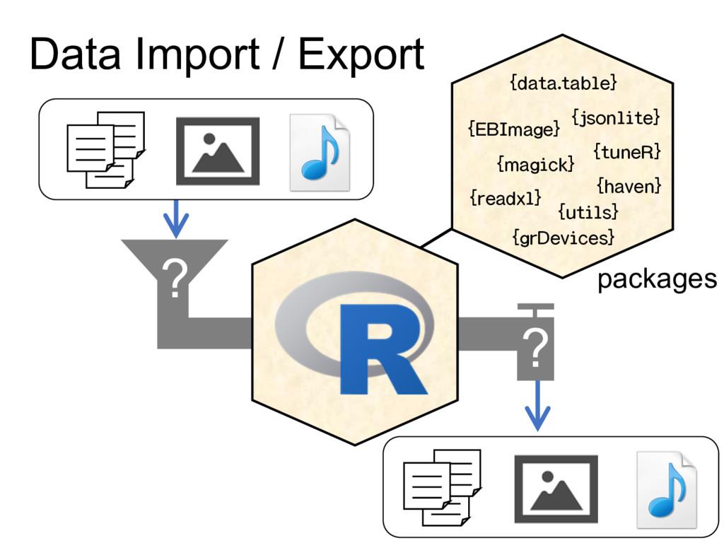 Data Import / Export ? ?     ...
