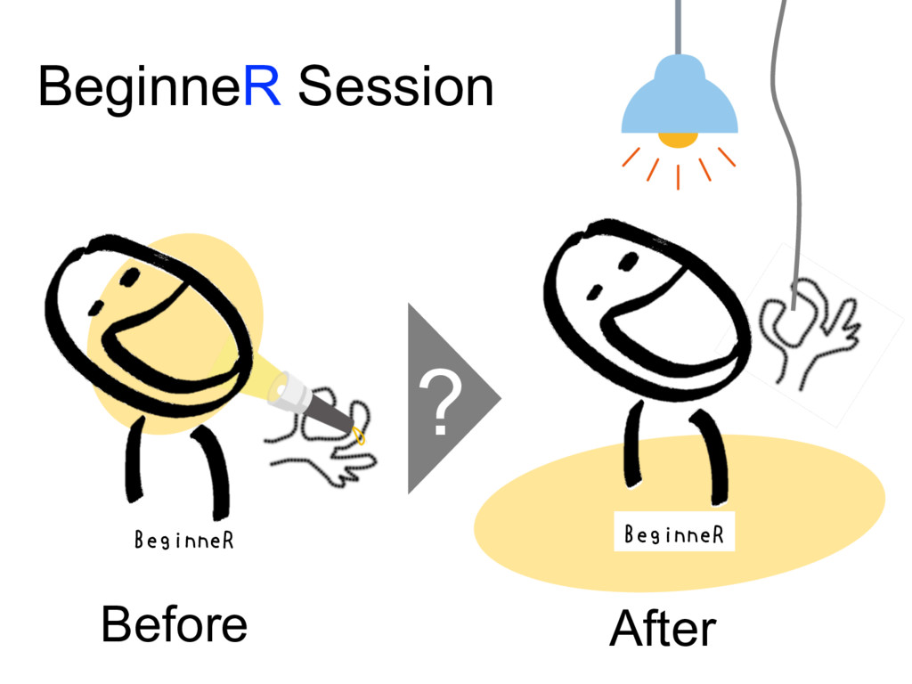 Before After BeginneR Session  ...