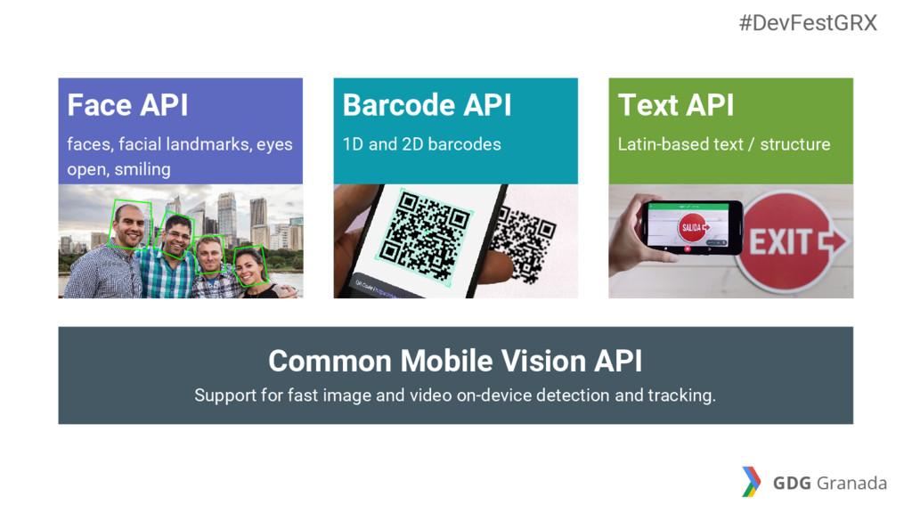Face API faces, facial landmarks, eyes open, sm...