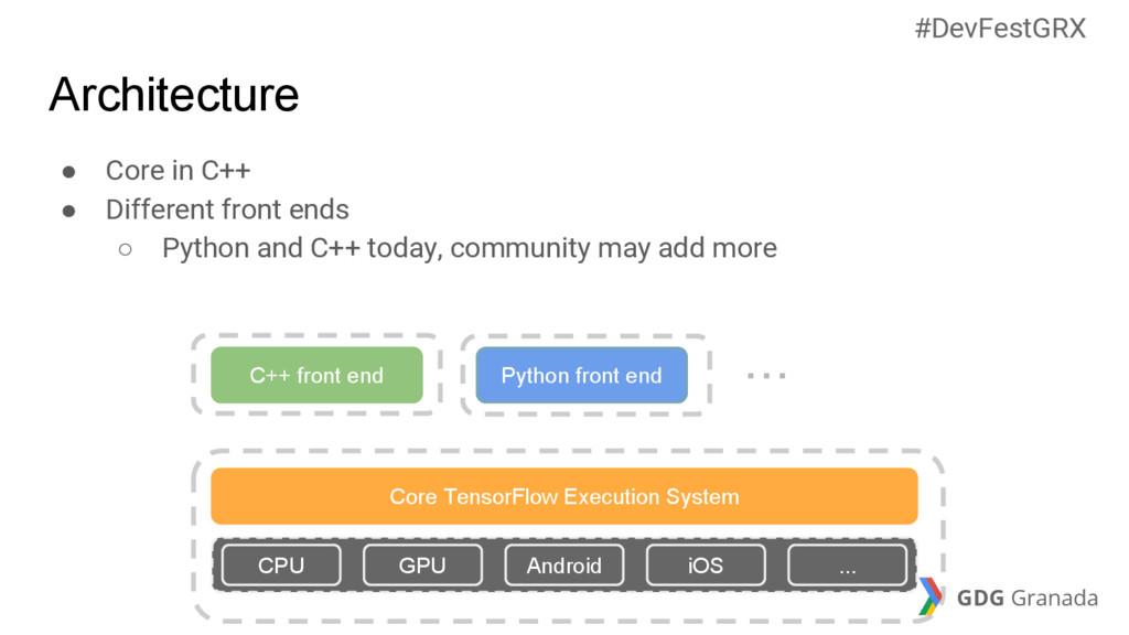 Architecture ● Core in C++ ● Different front en...