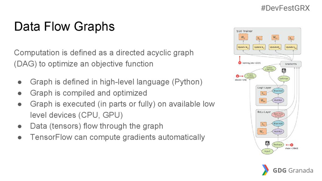 Data Flow Graphs Computation is defined as a di...