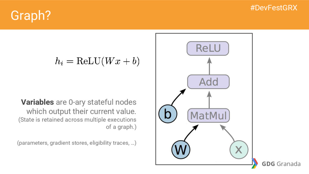Variables are 0-ary stateful nodes which output...