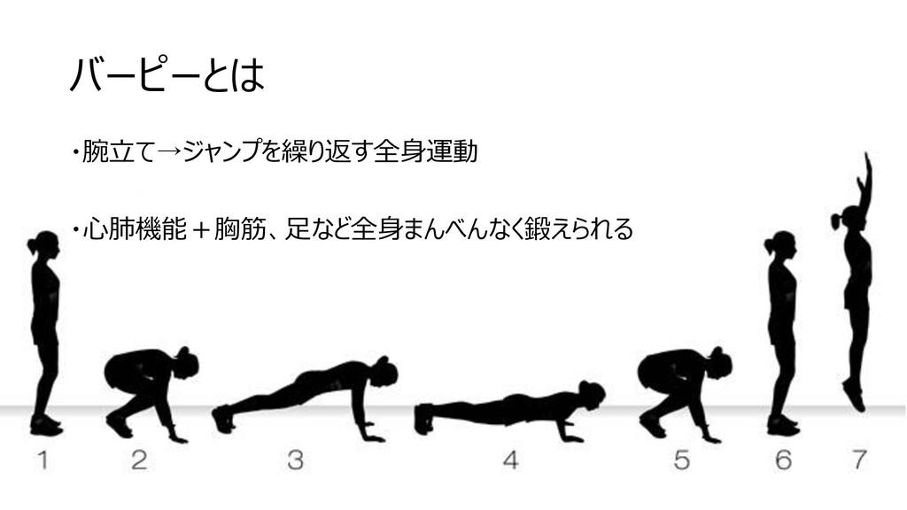 バーピーとは ・腕立て→ジャンプを繰り返す全身運動 ・心肺機能+胸筋、足など全身まんべんなく鍛...