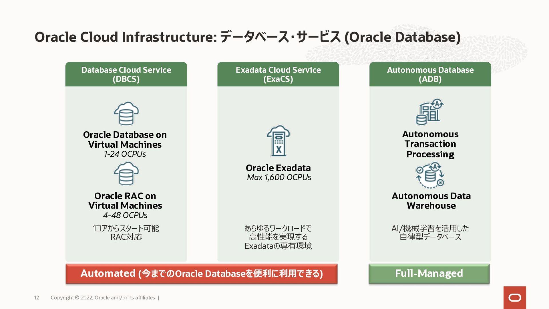 オラクルが実現する段階的かつ効率的な次世代マイクロ・サービスアーキテクチャの追従 データドリブ...