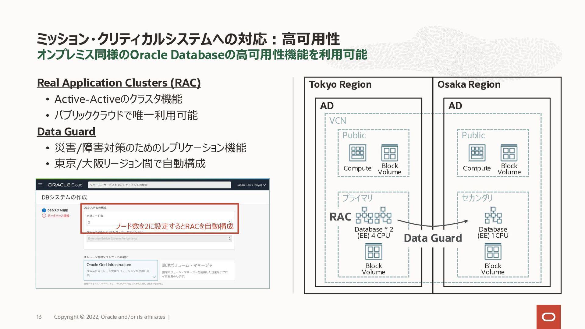 シングル・データ・プラットフォームがデータドリブン実践の鍵 Copyright © 2021,...