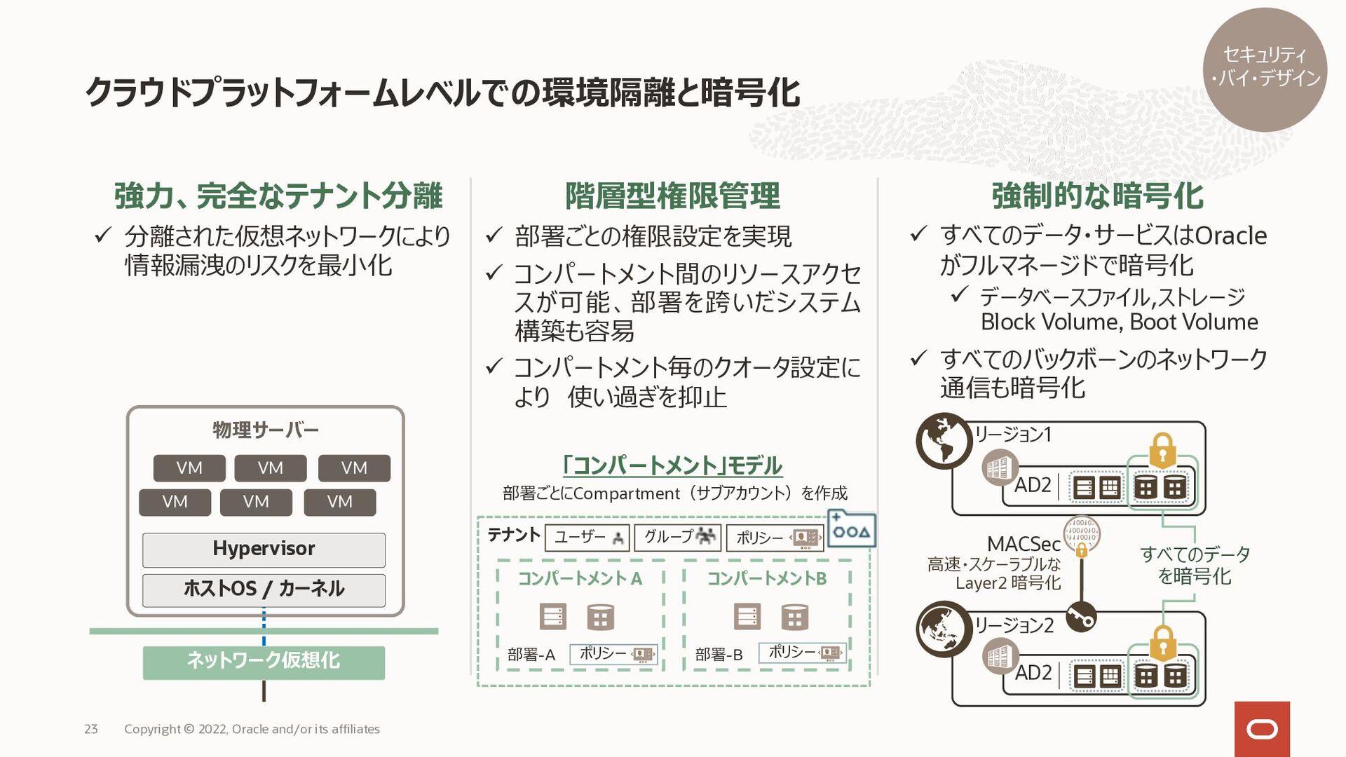 オラクルが実現する堅牢なセキュリティ データ中⼼の セキュリティ ⾃動化された セキュリティ ...