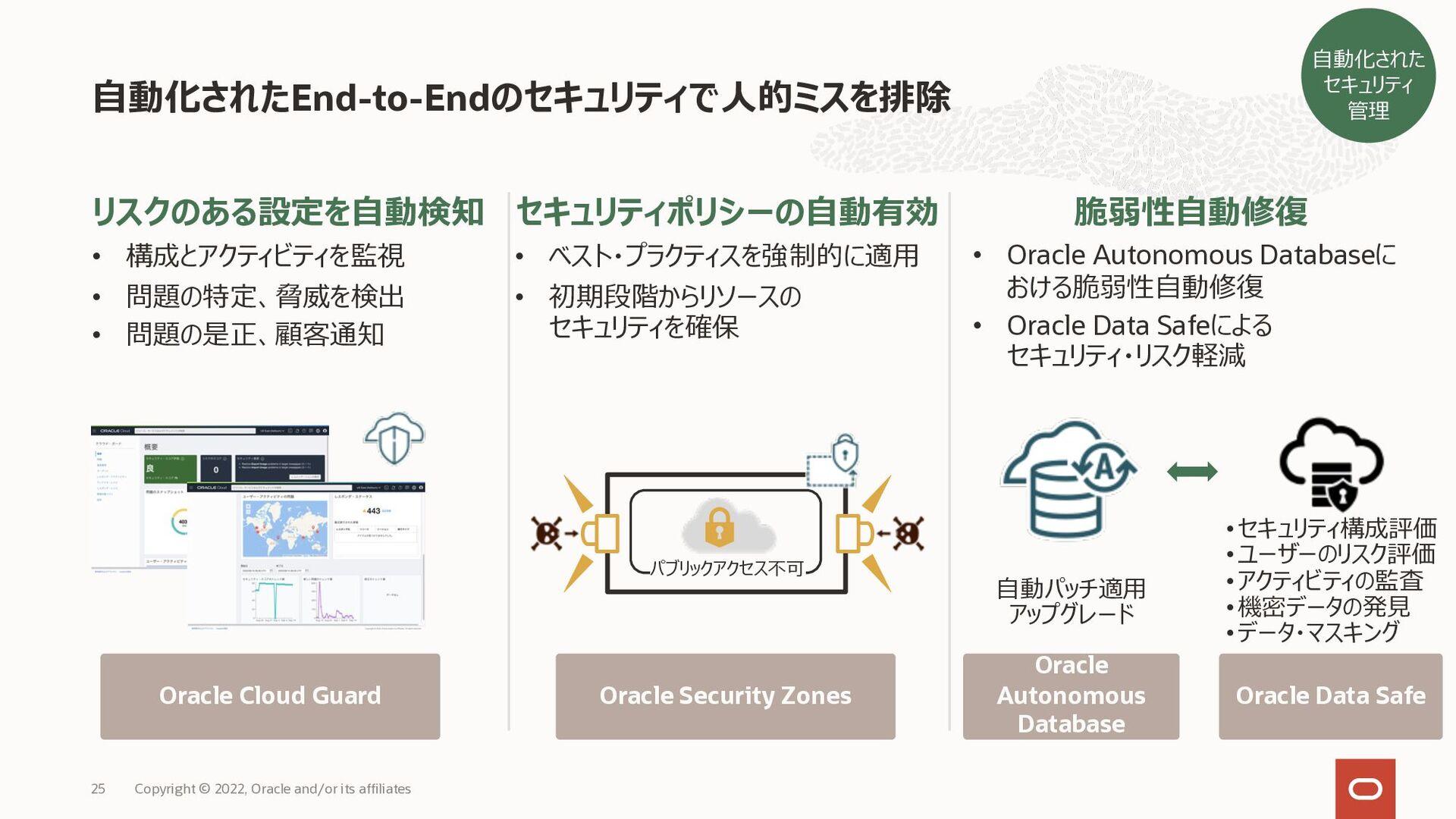 多層防御によるデータ中⼼のセキュリティ 外部からの攻撃 » ボットによる攻撃 » 標的型攻撃 ...